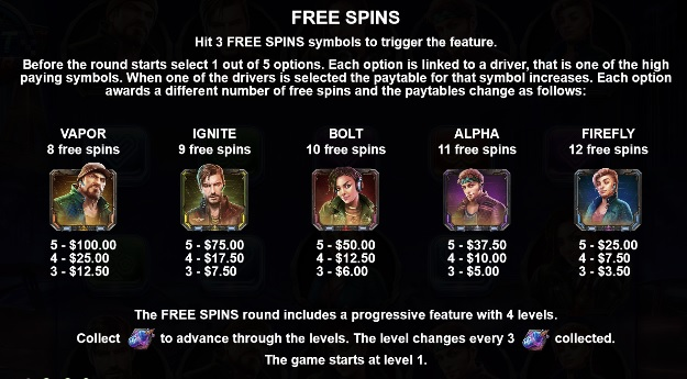 Street Racer Free Spins